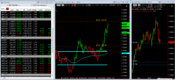Day Trading Course